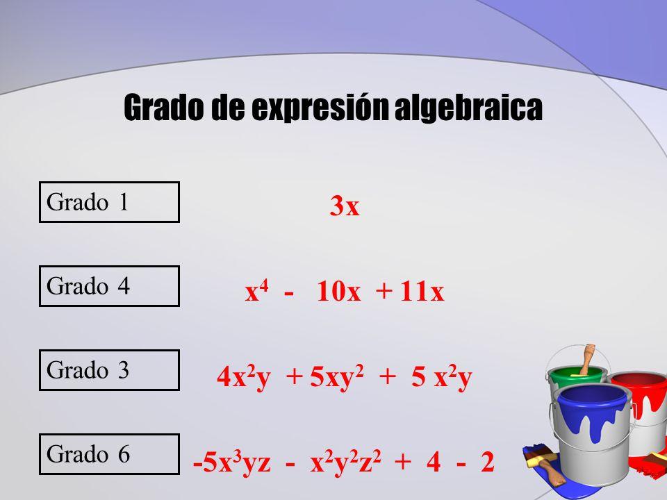 Grado de expresión algebraica