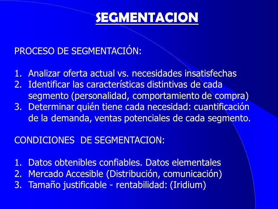 SEGMENTACION PROCESO DE SEGMENTACIÓN: