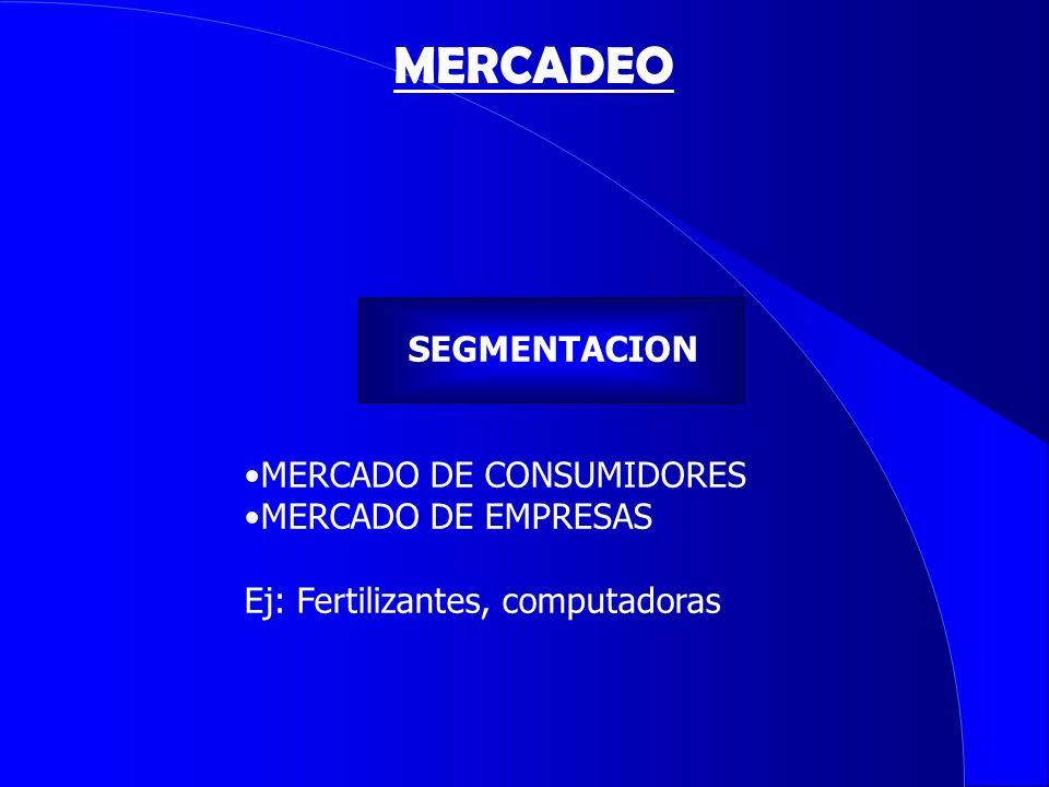 MERCADEO SEGMENTACION MERCADO DE CONSUMIDORES MERCADO DE EMPRESAS