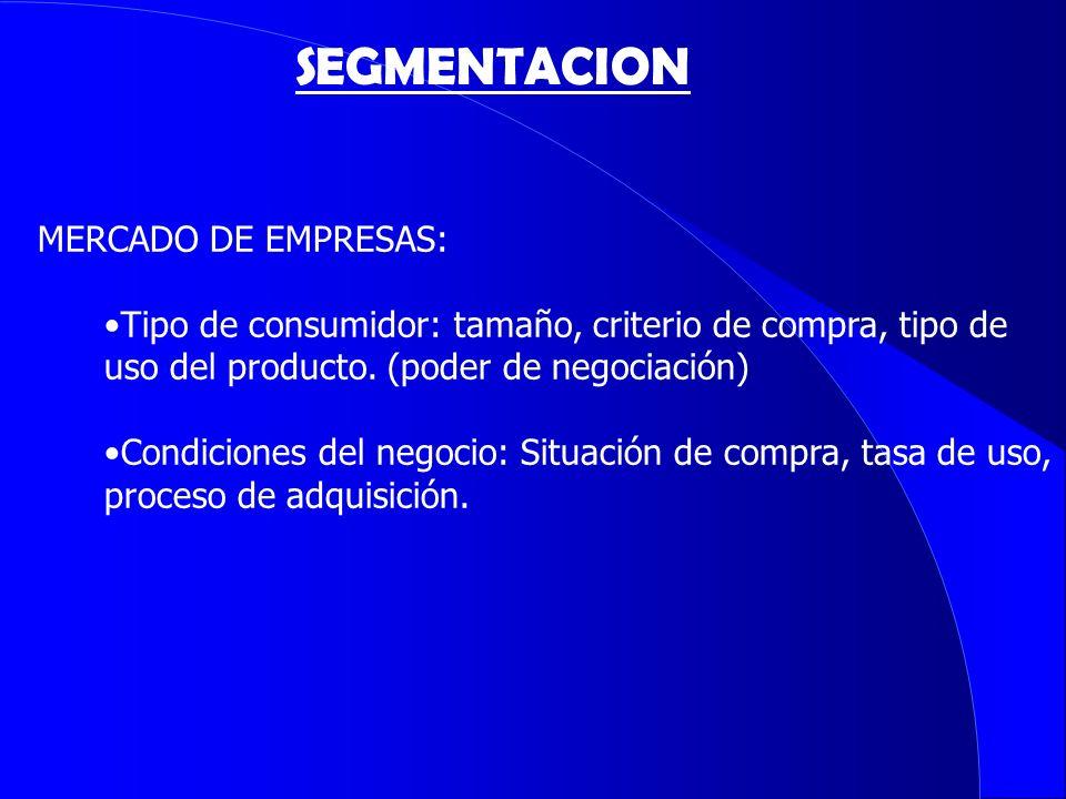 SEGMENTACION MERCADO DE EMPRESAS: