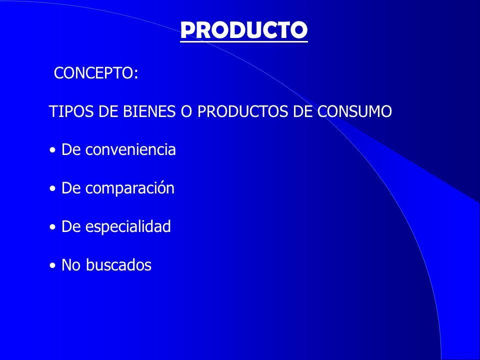 PRODUCTO CONCEPTO: TIPOS DE BIENES O PRODUCTOS DE CONSUMO