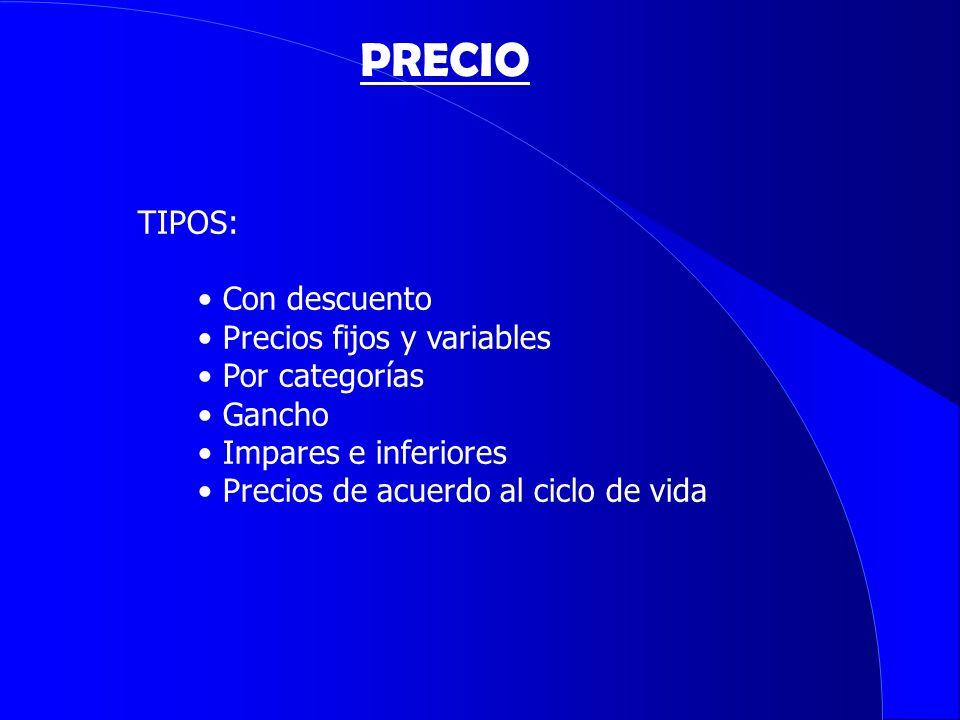 PRECIO TIPOS: Con descuento Precios fijos y variables Por categorías