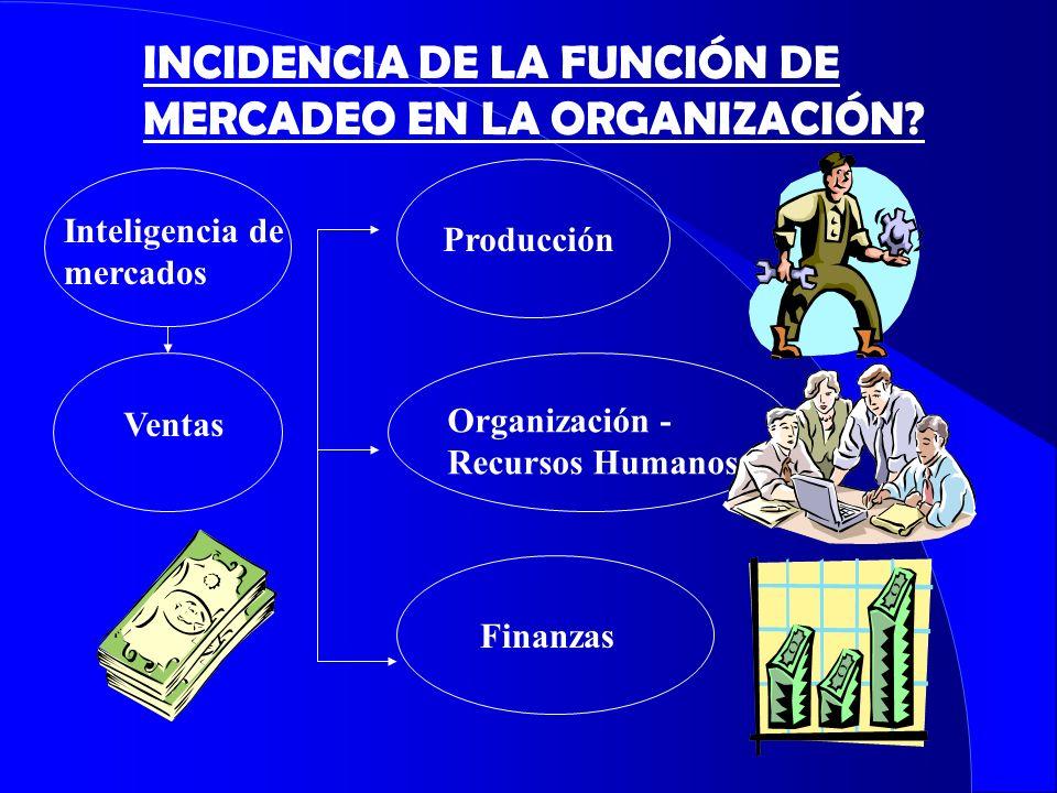 INCIDENCIA DE LA FUNCIÓN DE MERCADEO EN LA ORGANIZACIÓN