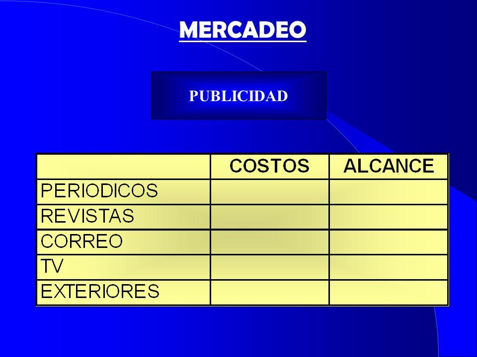 MERCADEO PUBLICIDAD