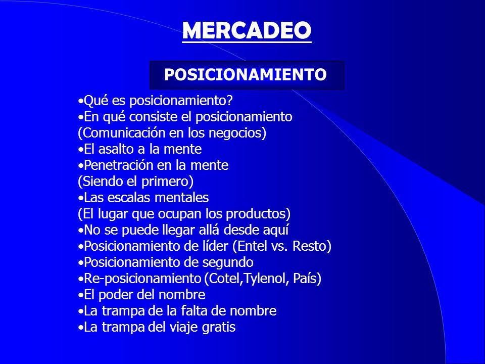MERCADEO POSICIONAMIENTO Qué es posicionamiento