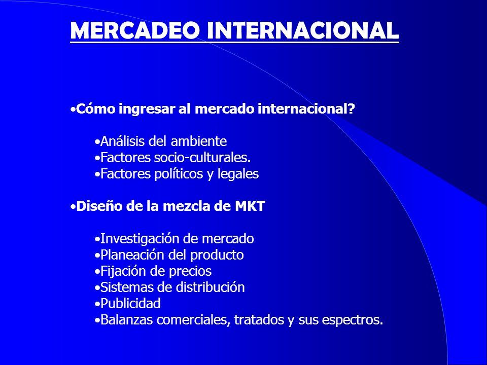 MERCADEO INTERNACIONAL