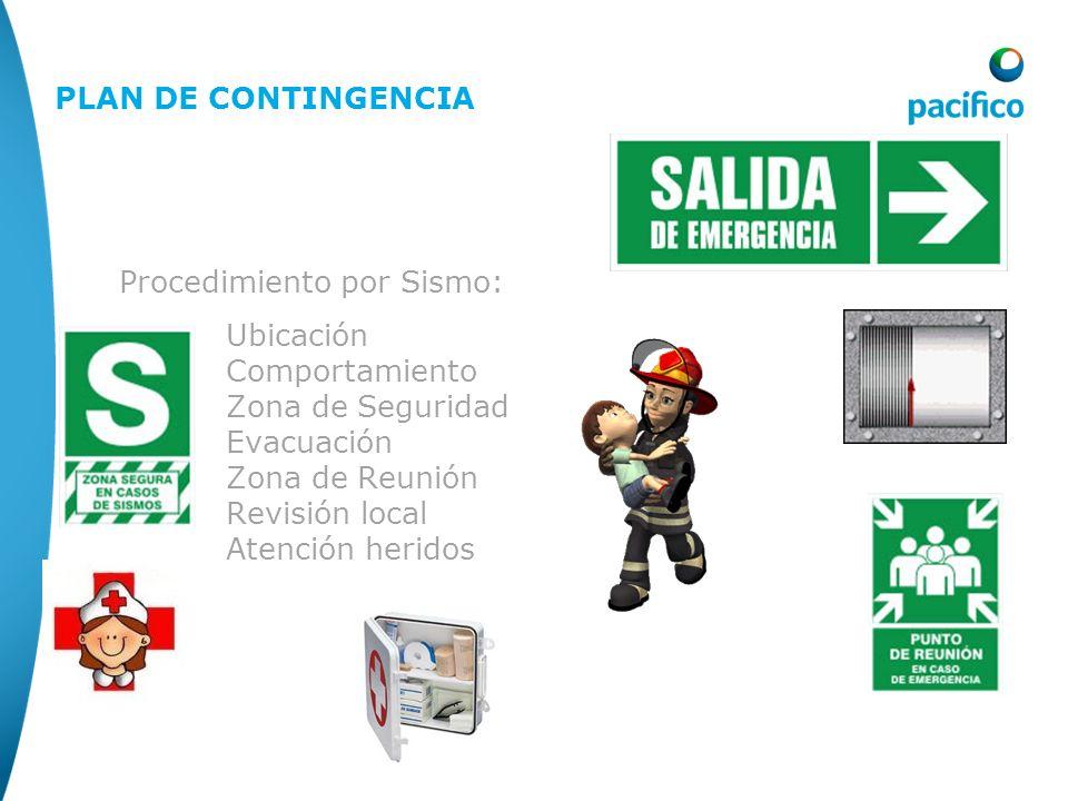 Plan de Contingencias PLAN DE CONTINGENCIA Procedimiento por Sismo: