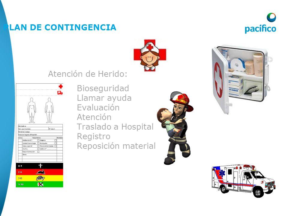 Plan de Contingencias PLAN DE CONTINGENCIA Atención de Herido: