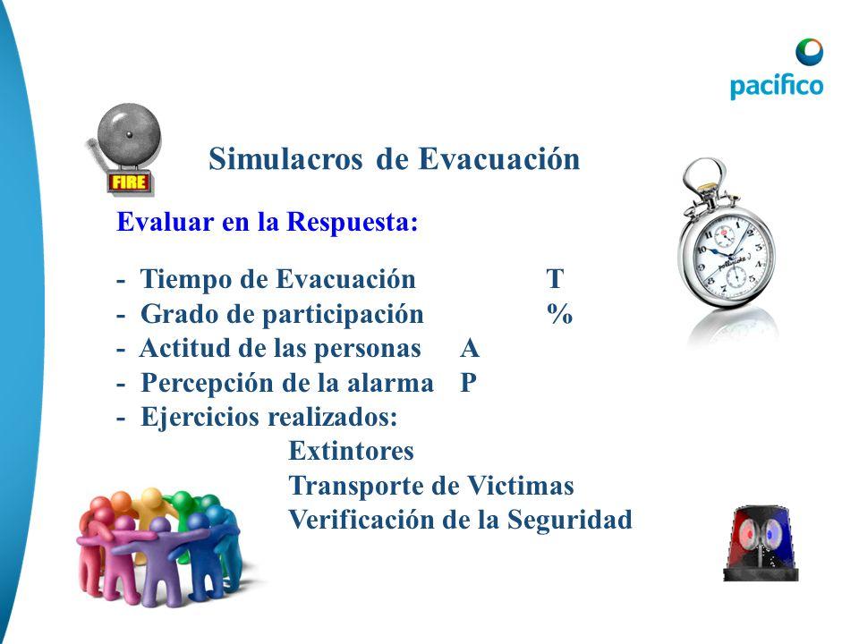 Simulacros de Evacuación