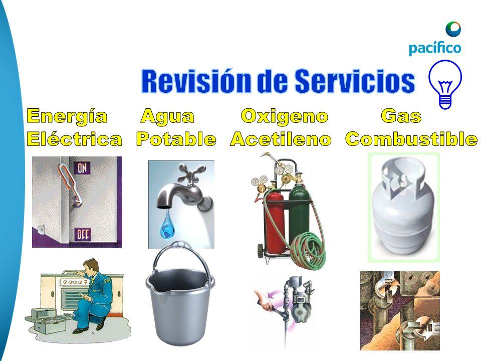 Revisión de ServiciosEnergía Agua Oxigeno Gas.