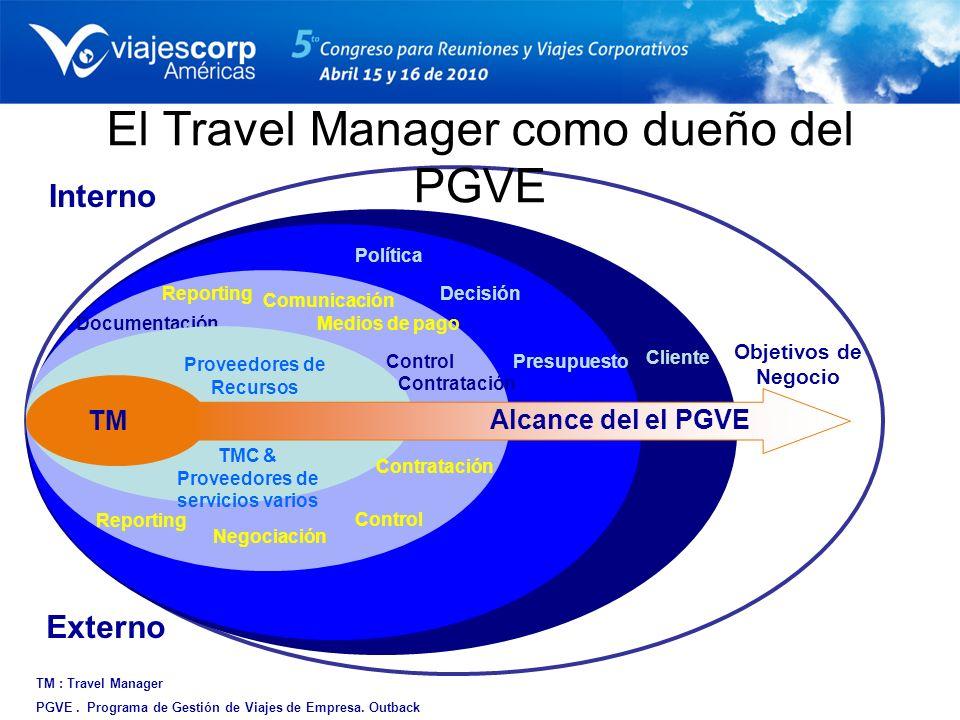 El Travel Manager como dueño del PGVE