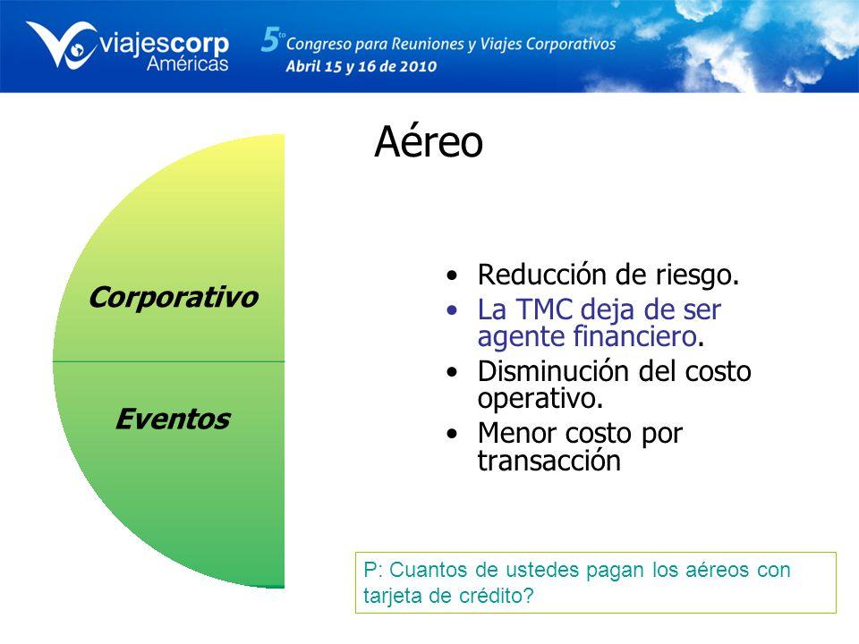 Aéreo Reducción de riesgo. Corporativo