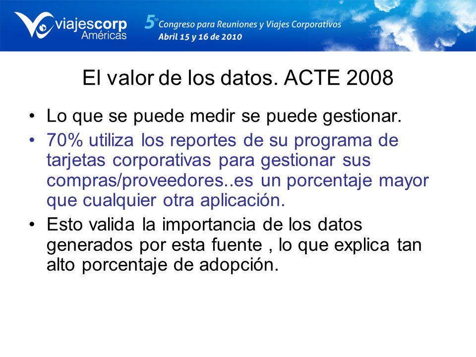 El valor de los datos. ACTE 2008