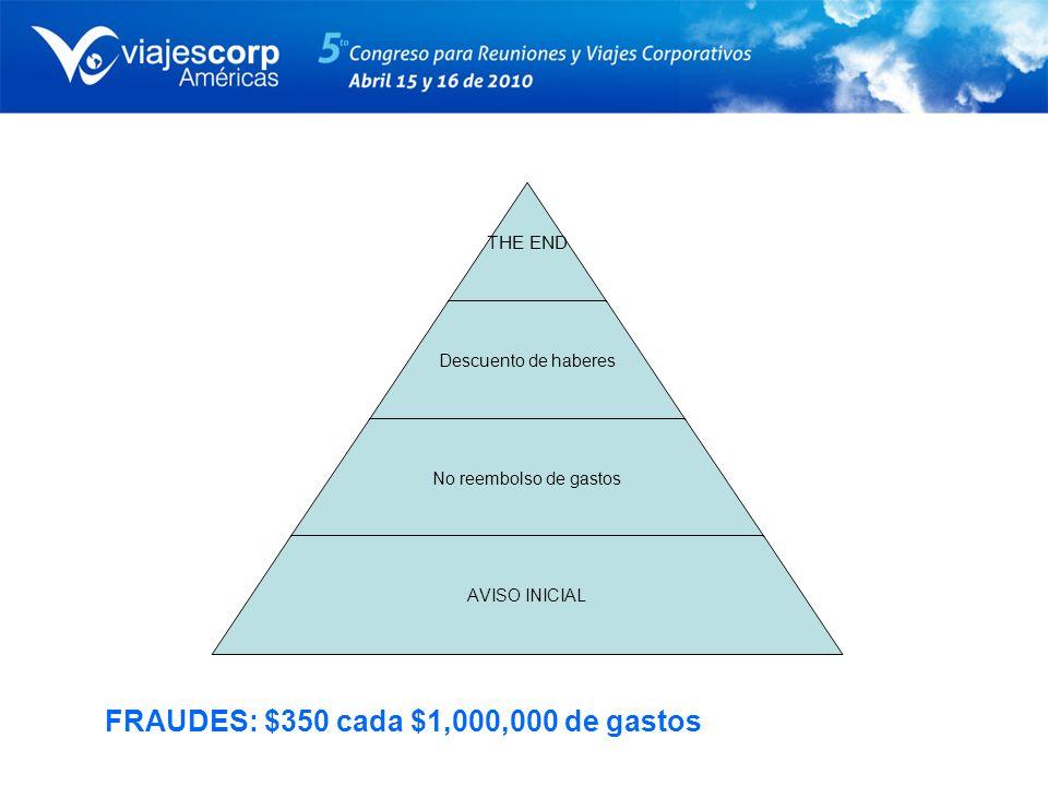 FRAUDES: $350 cada $1,000,000 de gastos