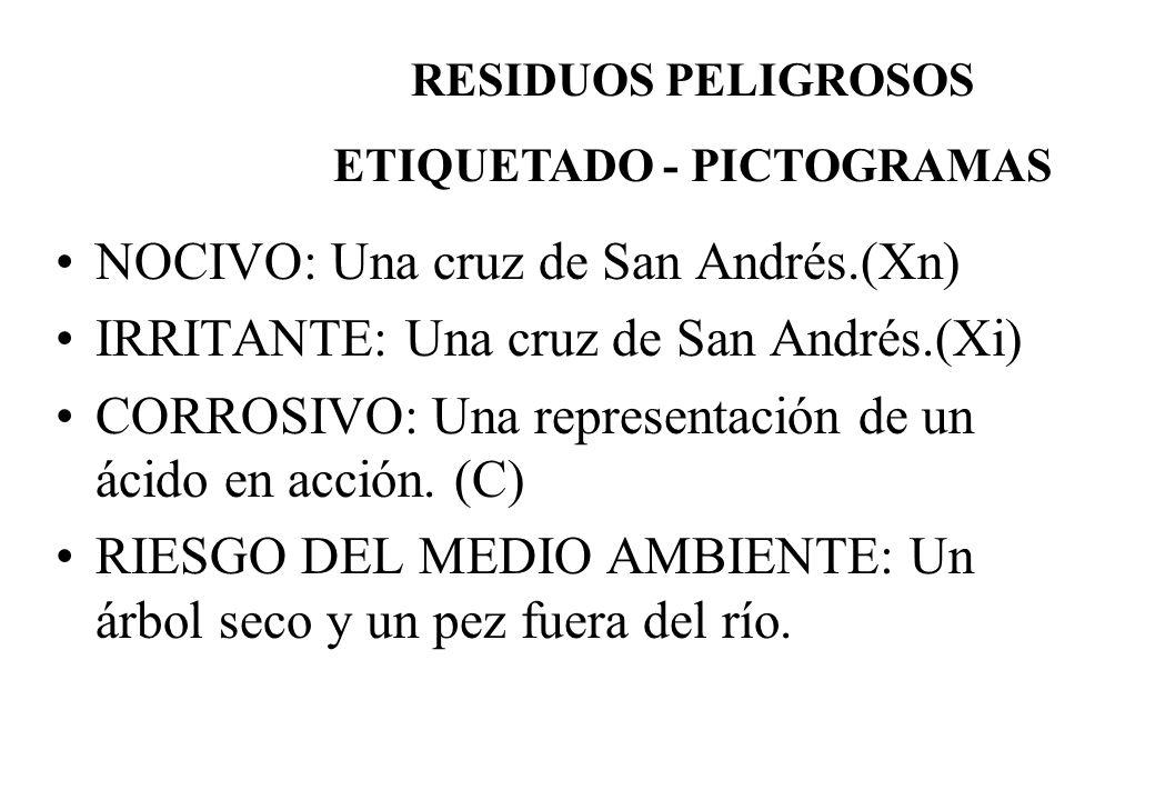 ETIQUETADO - PICTOGRAMAS