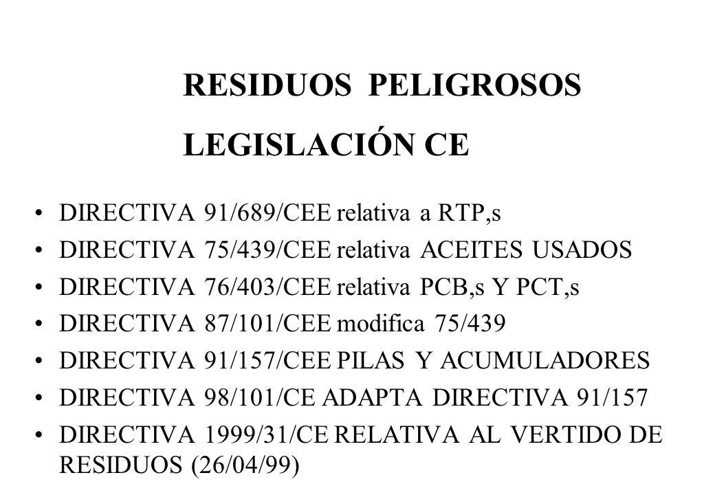 RESIDUOS PELIGROSOS LEGISLACIÓN CE