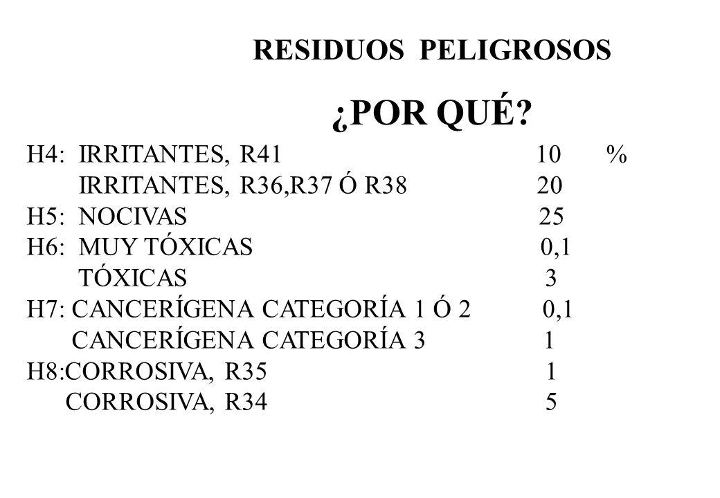 ¿POR QUÉ RESIDUOS PELIGROSOS H4: IRRITANTES, R41 10 %