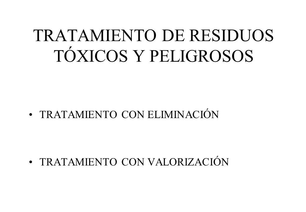 TRATAMIENTO DE RESIDUOS TÓXICOS Y PELIGROSOS