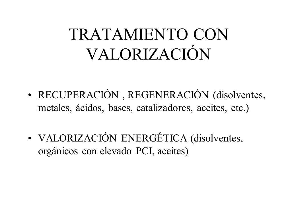 TRATAMIENTO CON VALORIZACIÓN