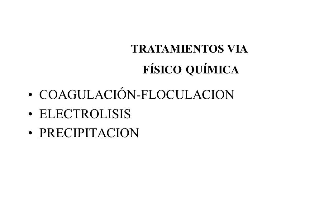 COAGULACIÓN-FLOCULACION ELECTROLISIS PRECIPITACION