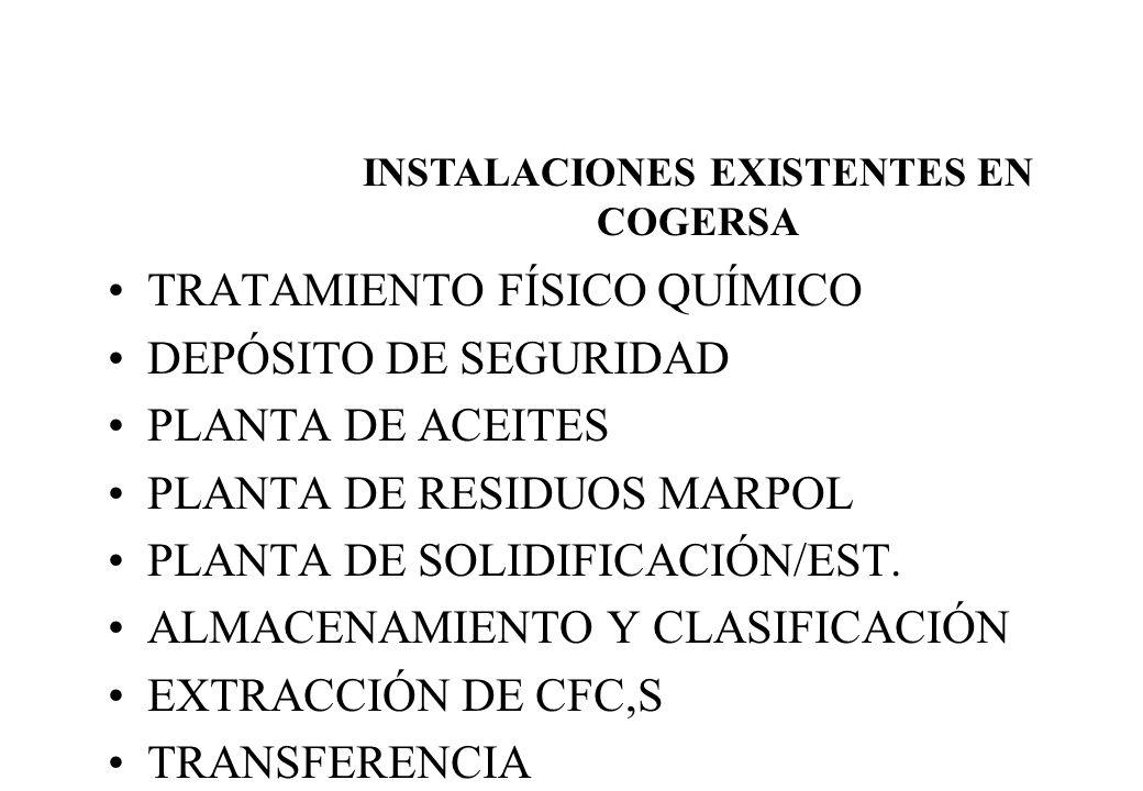 INSTALACIONES EXISTENTES EN COGERSA
