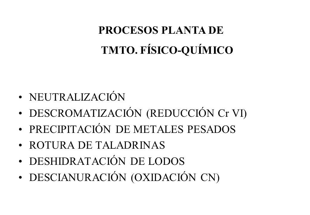 PROCESOS PLANTA DE TMTO. FÍSICO-QUÍMICO. NEUTRALIZACIÓN. DESCROMATIZACIÓN (REDUCCIÓN Cr VI) PRECIPITACIÓN DE METALES PESADOS.