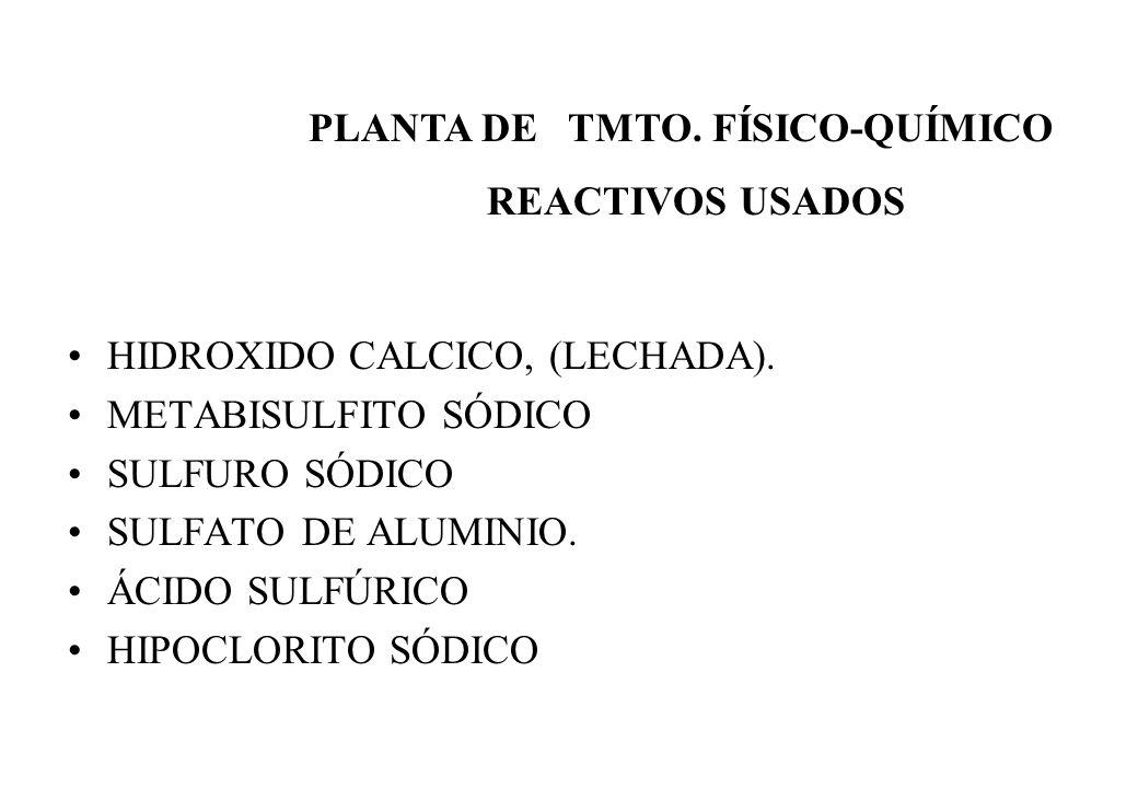 PLANTA DE TMTO. FÍSICO-QUÍMICO