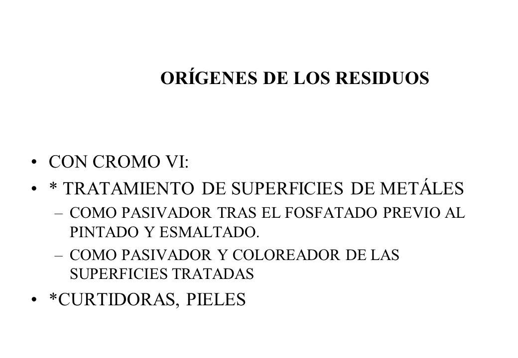 ORÍGENES DE LOS RESIDUOS