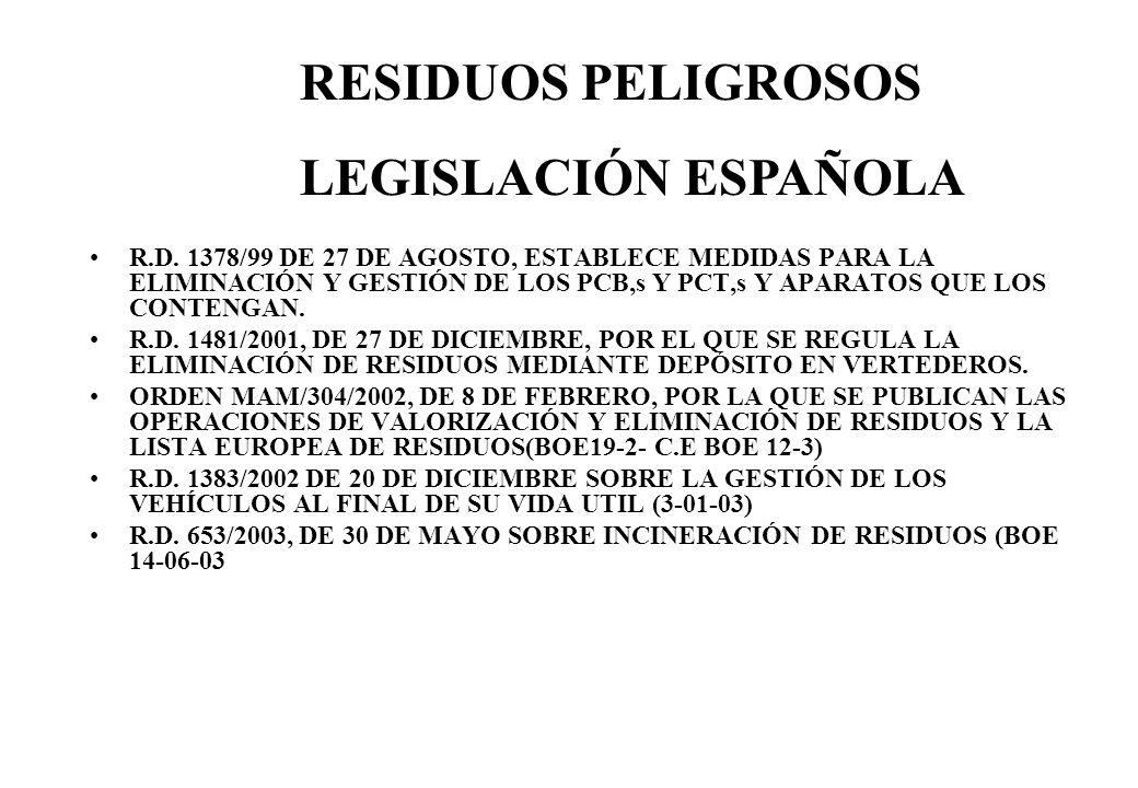 RESIDUOS PELIGROSOS LEGISLACIÓN ESPAÑOLA