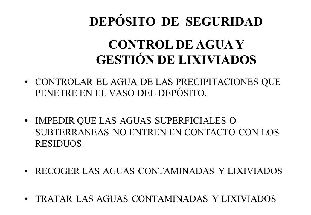 CONTROL DE AGUA Y GESTIÓN DE LIXIVIADOS