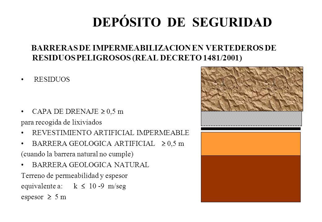 DEPÓSITO DE SEGURIDAD BARRERAS DE IMPERMEABILIZACION EN VERTEDEROS DE RESIDUOS PELIGROSOS (REAL DECRETO 1481/2001)