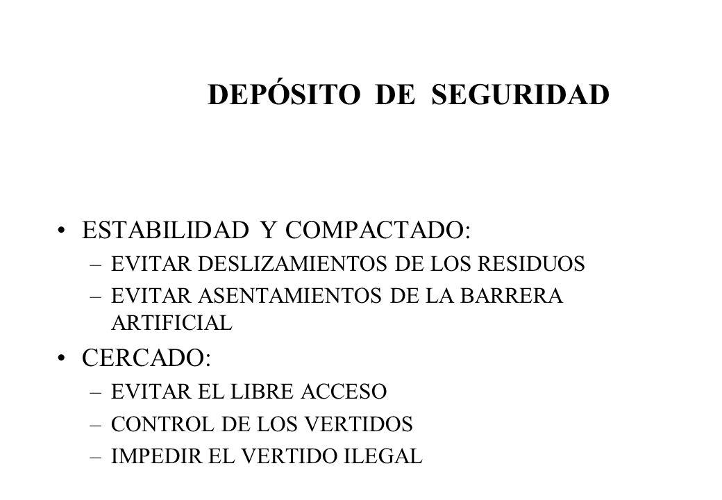 DEPÓSITO DE SEGURIDAD ESTABILIDAD Y COMPACTADO: CERCADO:
