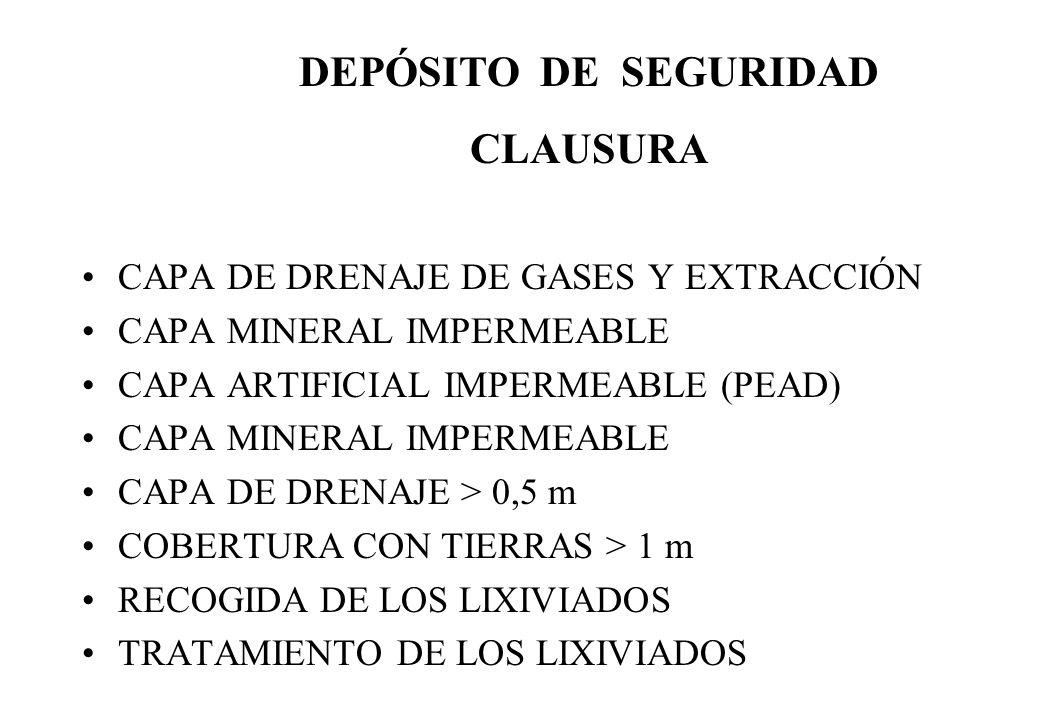 DEPÓSITO DE SEGURIDAD CLAUSURA
