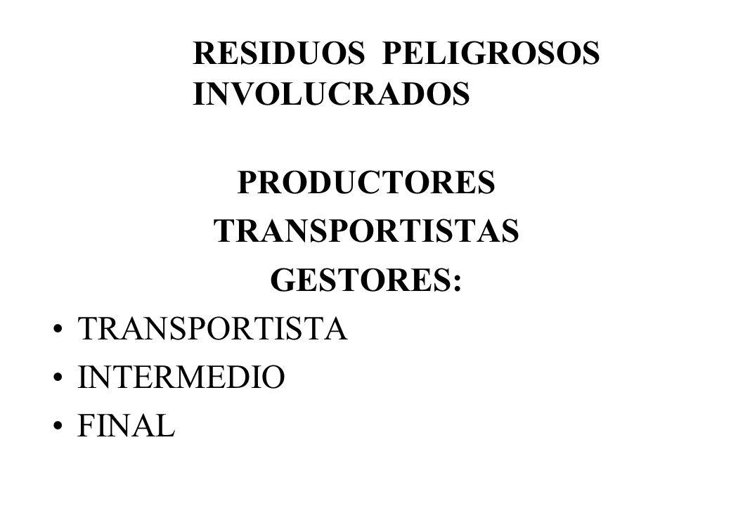 RESIDUOS PELIGROSOS INVOLUCRADOS