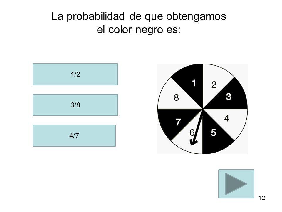 La probabilidad de que obtengamos el color negro es: