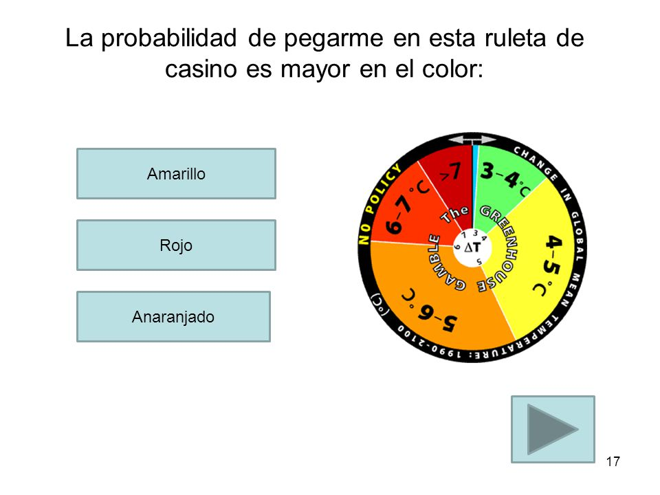 La probabilidad de pegarme en esta ruleta de casino es mayor en el color: