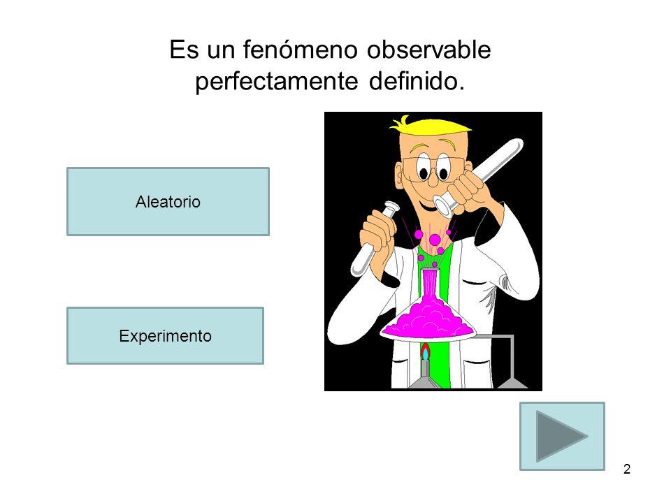 Es un fenómeno observable perfectamente definido.