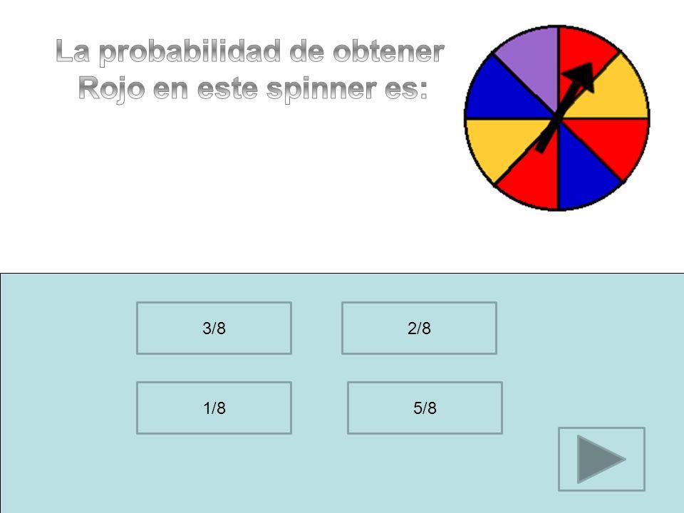 La probabilidad de obtener Rojo en este spinner es:
