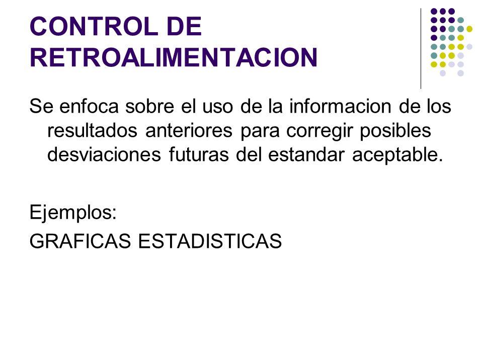 CONTROL DE RETROALIMENTACION