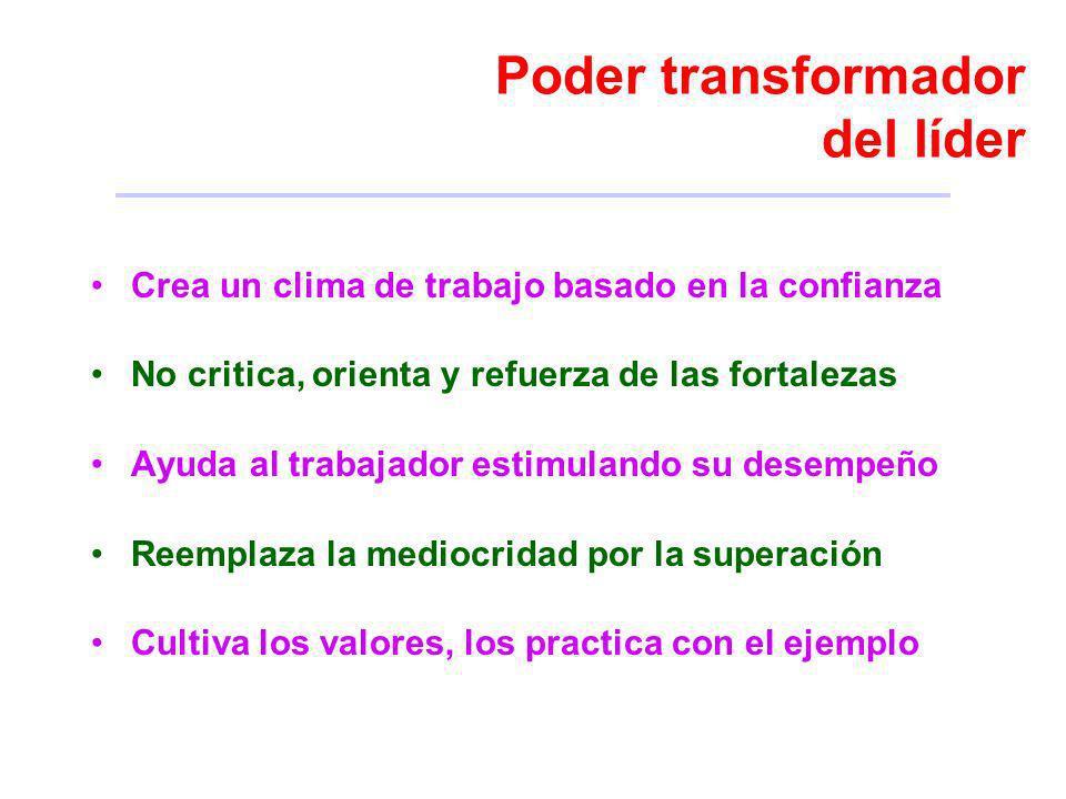 Poder transformador del líder