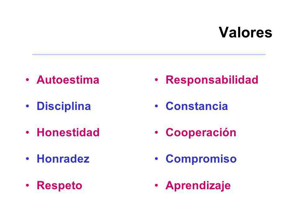 Valores Autoestima Disciplina Honestidad Honradez Respeto