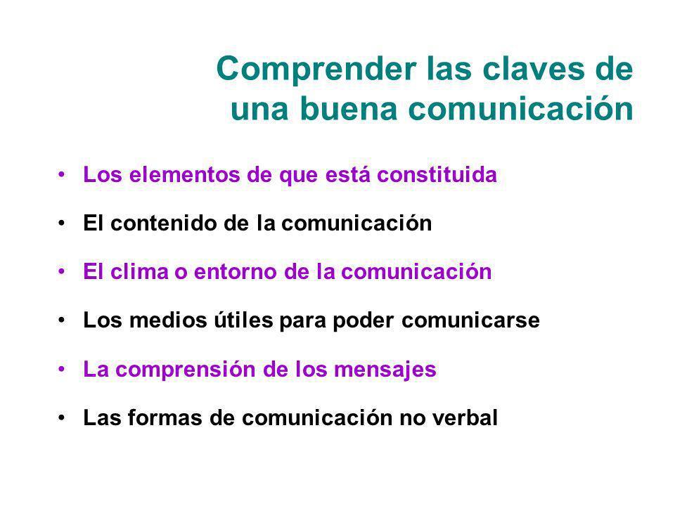Comprender las claves de una buena comunicación