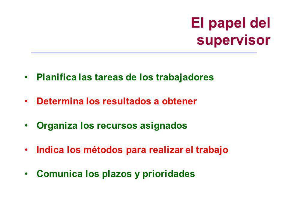 El papel del supervisor