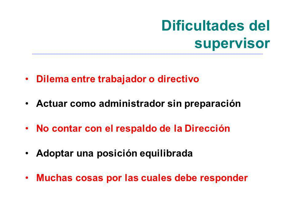 Dificultades del supervisor
