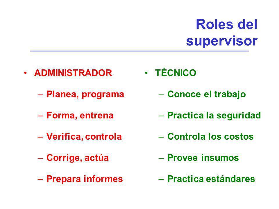 Roles del supervisor ADMINISTRADOR Planea, programa Forma, entrena