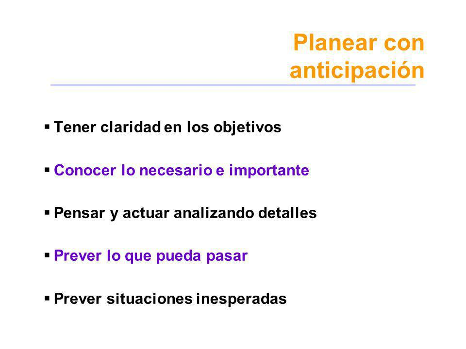 Planear con anticipación