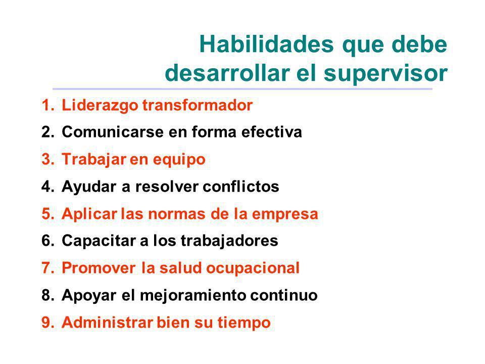 Habilidades que debe desarrollar el supervisor