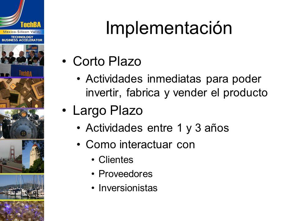 Implementación Corto Plazo Largo Plazo
