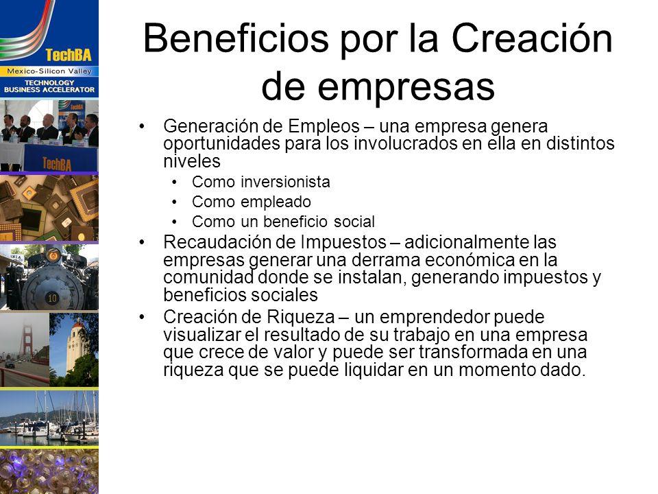 Beneficios por la Creación de empresas
