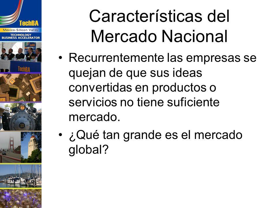 Características del Mercado Nacional